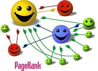 Digital Marketing y Page Rank